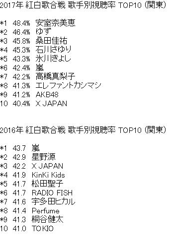 AsciiArt