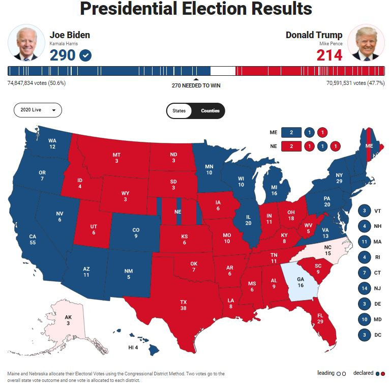 https://www.foxnews.com/elections/2020/general-results