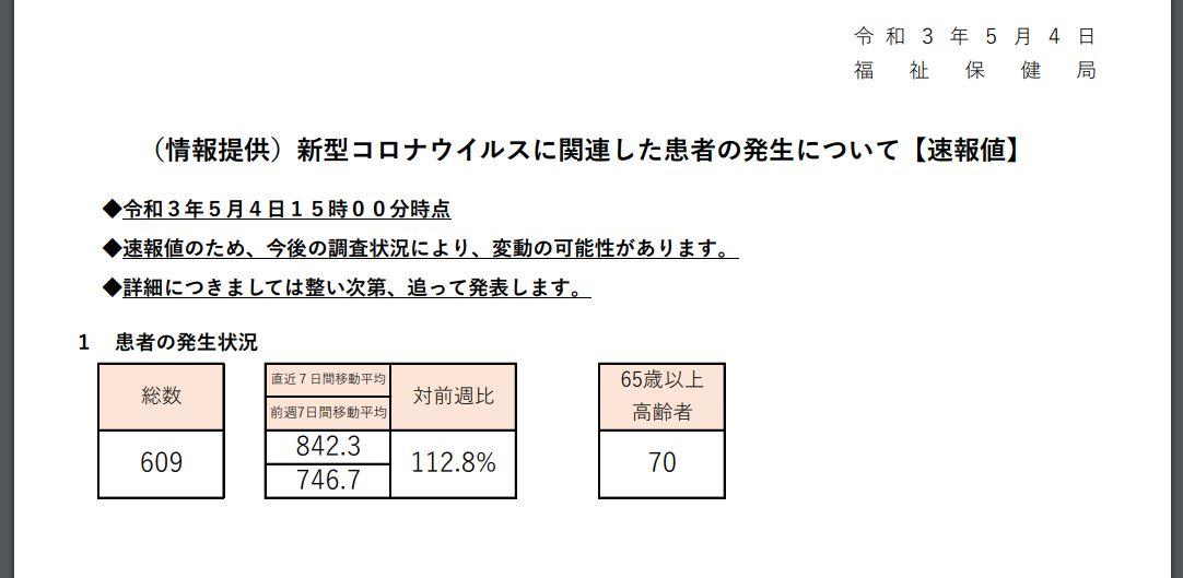 https://www.fukushihoken.metro.tokyo.lg.jp/index.files/030504sokuho.pdf