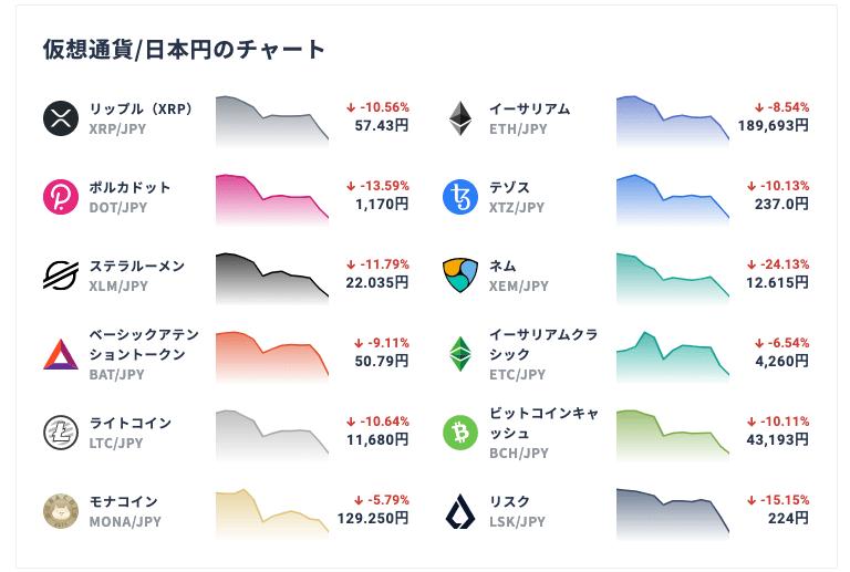 https://bitflyer.com/ja-jp/bitcoin-chart