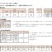 https://www.fukushihoken.metro.tokyo.lg.jp/hodo/saishin/corona2267.files/2267.pdf