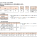 https://www.fukushihoken.metro.tokyo.lg.jp/hodo/saishin/corona2275.files/2275.pdf