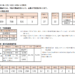 https://www.fukushihoken.metro.tokyo.lg.jp/hodo/saishin/corona2276.files/2276.pdf