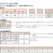https://www.fukushihoken.metro.tokyo.lg.jp/hodo/saishin/corona2283.files/2283.pdf