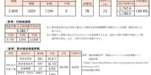 https://www.fukushihoken.metro.tokyo.lg.jp/hodo/saishin/corona2285.files/2285.pdf