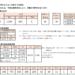 https://www.fukushihoken.metro.tokyo.lg.jp/hodo/saishin/corona2305.files/2305.pdf