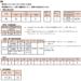 https://www.fukushihoken.metro.tokyo.lg.jp/hodo/saishin/corona2603.files/2603.pdf