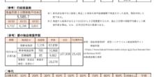 https://www.fukushihoken.metro.tokyo.lg.jp/hodo/saishin/corona2610.files/2610.pdf